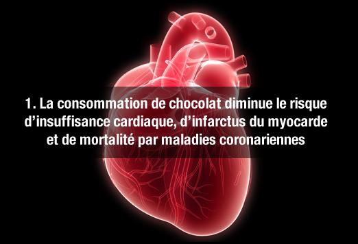 Les bienfaits du chocolat sur la santé Chocolaterie Monbana